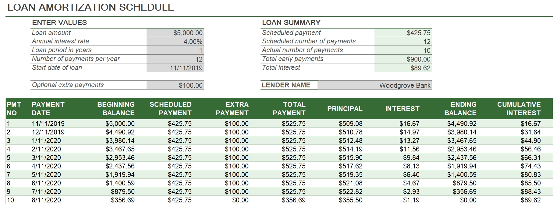 free amortization calculator template