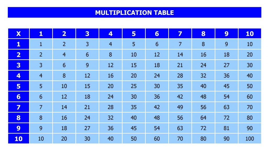 Kids Math Multiplication Table for Excel