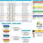 Men's Olympic Football 2016 Schedule and Scoresheet