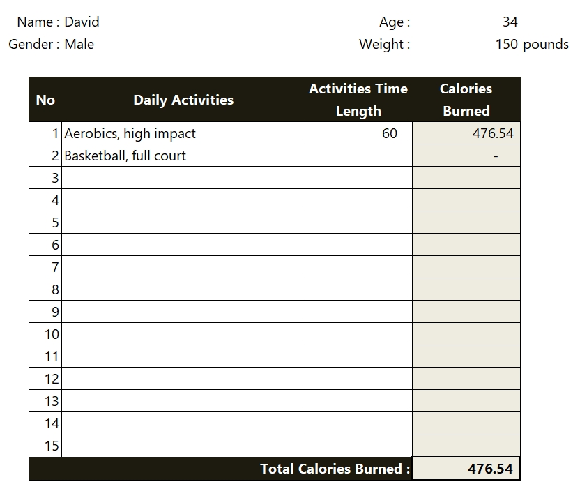 Excel Calories Burned Calculator