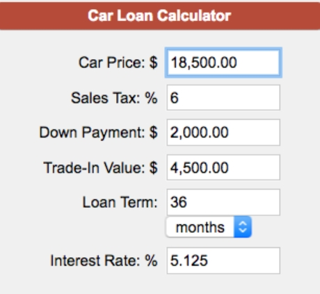 Car Loan Calculator Template for Excel
