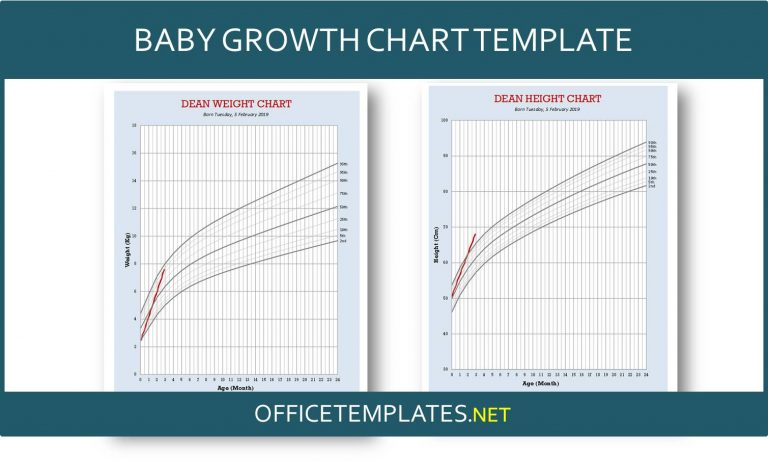 Excel Baby Growth Chart Template