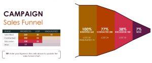 Sales Pipeline Management Tracker