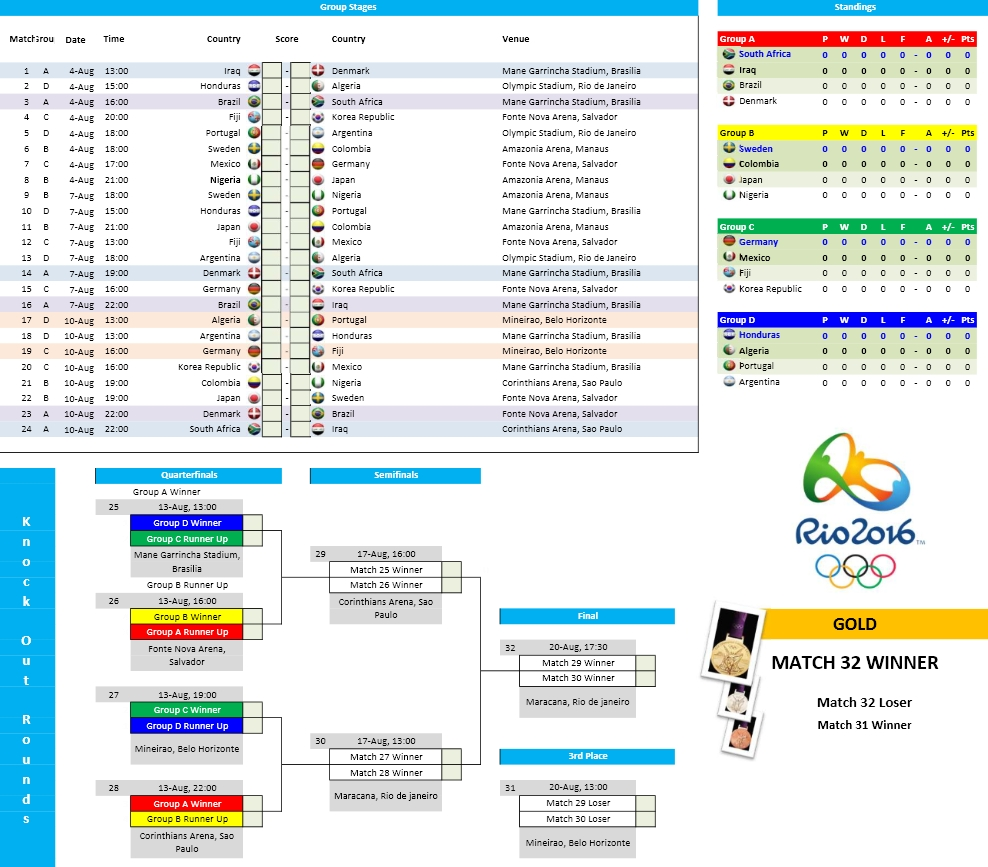 Men's Olympic Football 2016 Schedule for Excel