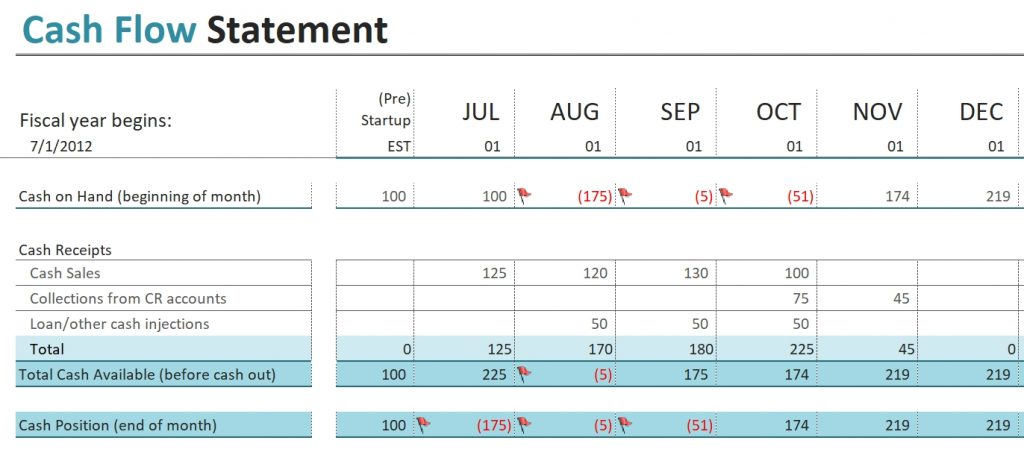 Cash Flow Planner - Calendar Visualization