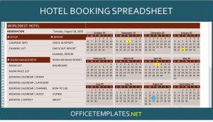Hotel Reservation Manager