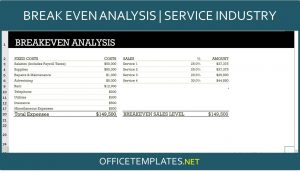 Break Even Analysis for Service Industry Template