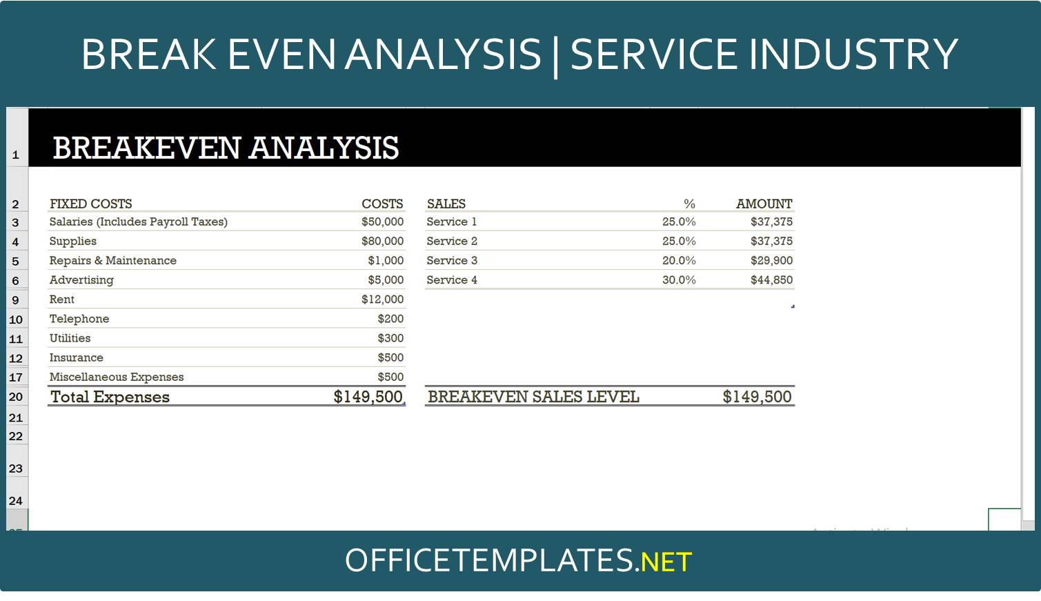 Break Even Analysis For Service Industry Template Officetemplates Net Simple break even analysis template