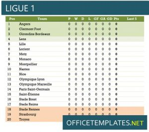 French Ligue 1 2021/2022 Fixtures and Scoresheet