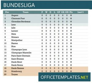 German Bundesliga 2021/2022 Fixtures and Scoresheet